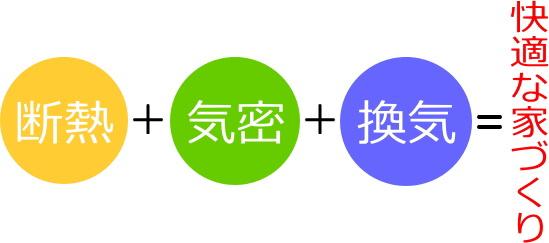 image_kaiteki.jpg