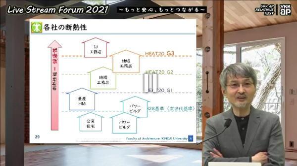 image_ykk-ap_livestream2021.jpg