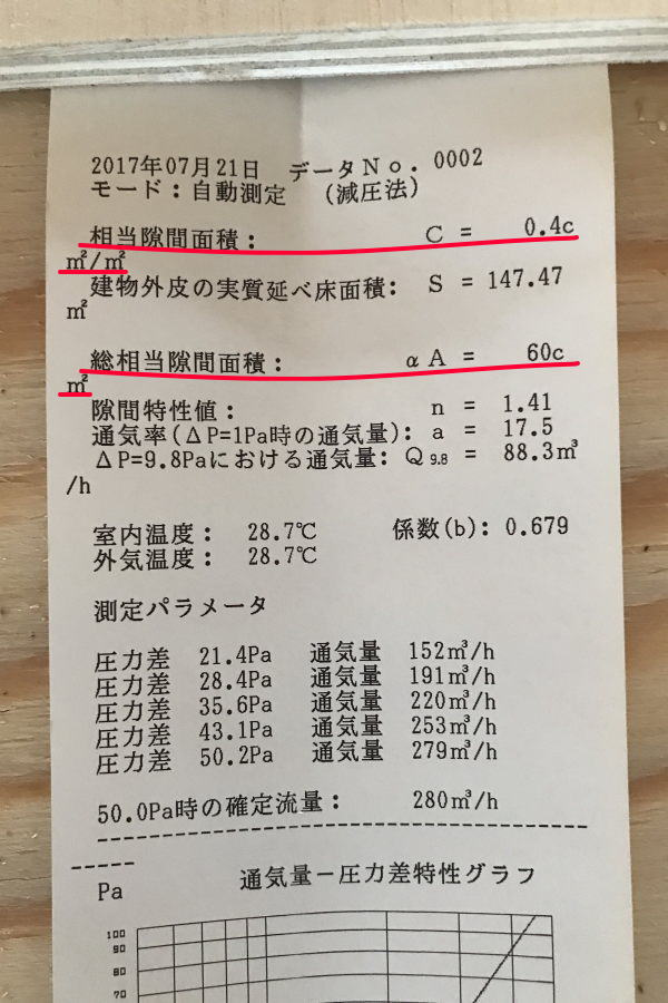 nm_kimitsu170721_600.jpg