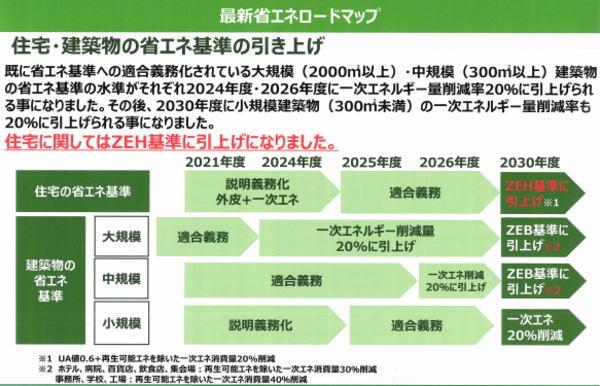 roadmap1014.jpg