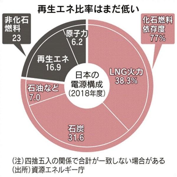 saisei_ene201120_600.jpg